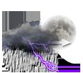 Averses orageuses, ou arrivée de pluies orageuses