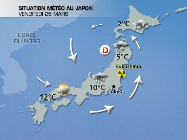 Actualités Etranger - Japon