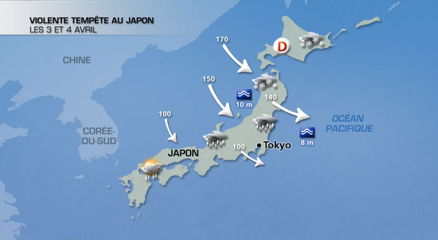 Actualit�s Etranger - Japon