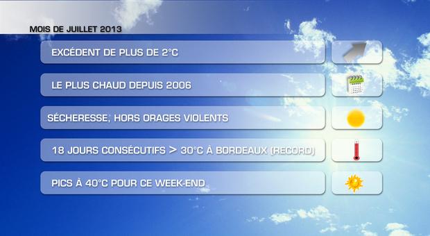 Actualit�s France - France - Chaleur