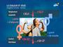 Fortes chaleurs : les différences homme-femme
