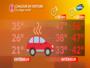 Chaleur en voiture : attention danger