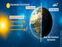 Equinoxe d'automne 2018 : 4 minutes de luminosité en moins ces prochains jours