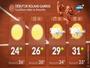 Roland-Garros : coup de chaud pour l'ouverture