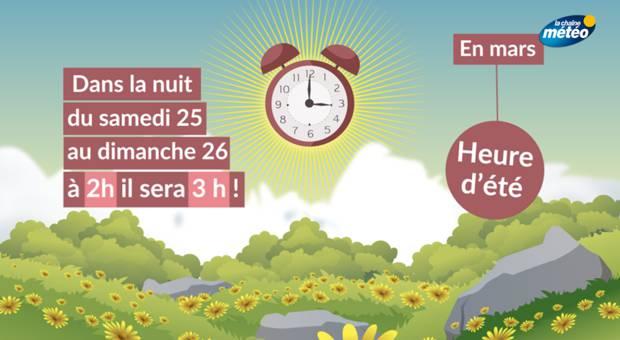Heure d'été: dimanche à 2h00, il sera 3h00