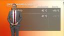 Episode de canicule au Maghreb