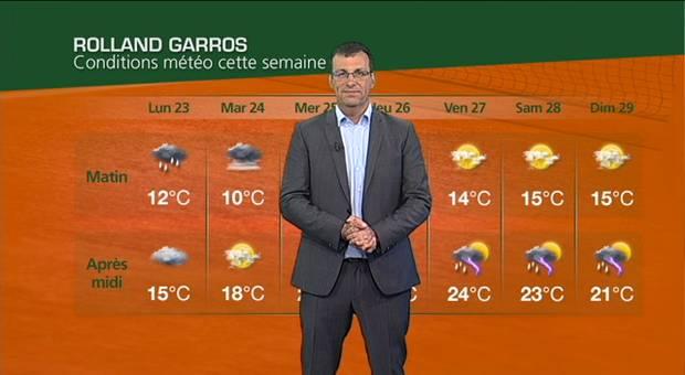 Roland Garros : m�t�o instable cette semaine