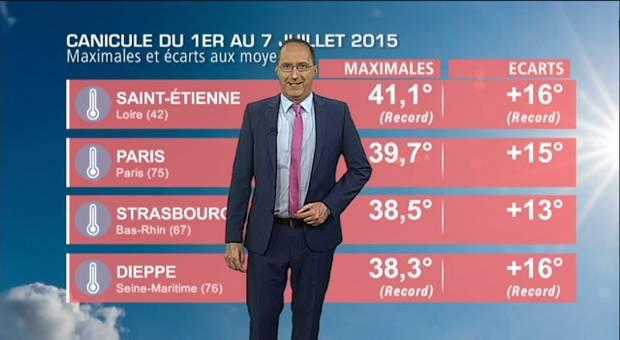 Il y a un an... la canicule en France !