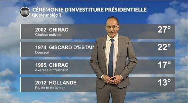 Vidéo Quelle météo pour les investitures présidentielles ?