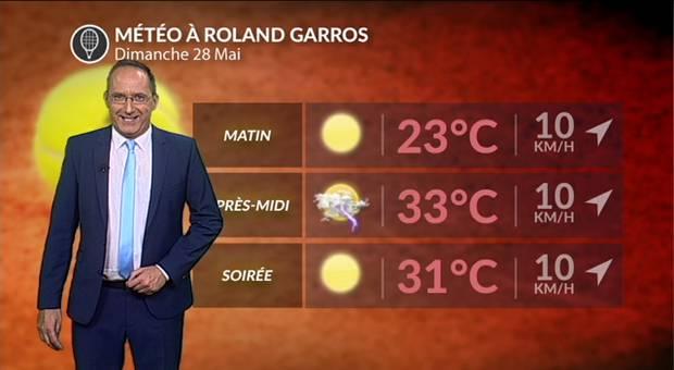 Vidéo Météo Roland-Garros