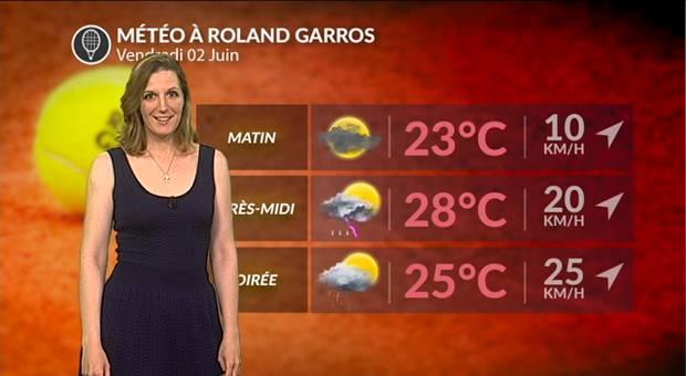 Vidéo Roland Garros : averses orageuses cet après-midi