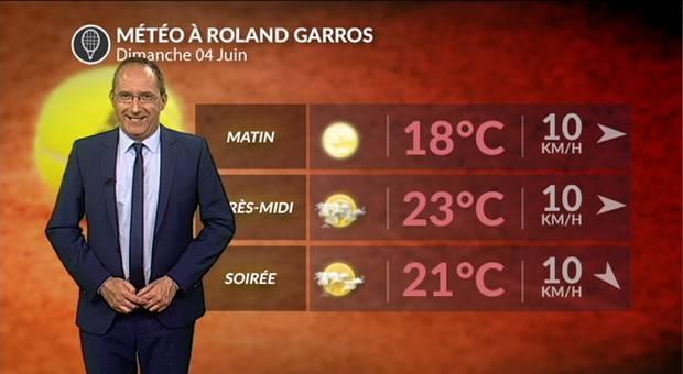 Vidéo Météo Roland-Garros : quel temps pour ce dimanche ?