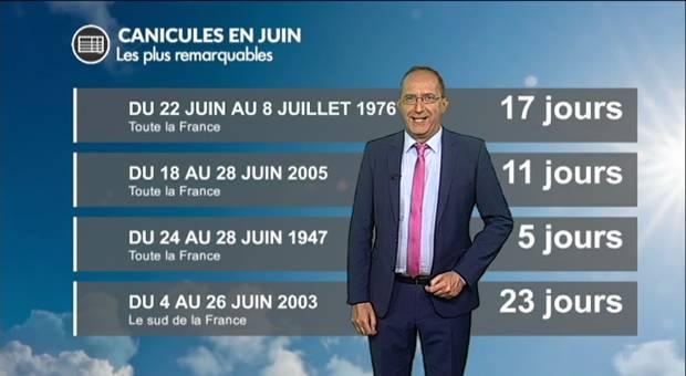 Vidéo Canicules historiques en juin : à quand remontent les précédentes ?