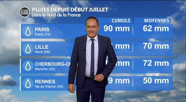 Vidéo Malgré les orages la sécheresse s'aggrave en France