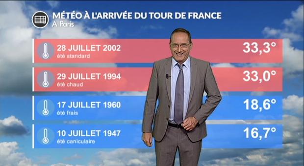 Vidéo Météo Tour de France : temps  contrastés à l'arrivée