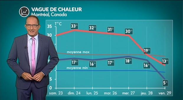 Vidéo Météo Canada et nord des Etats-Unis : une vague de chaleur exceptionnelle