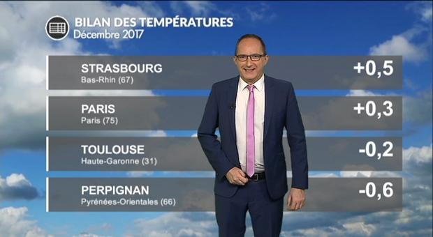 Vidéo Premier de décembre 2017 en France : de forts cumuls de pluies et de la douceur