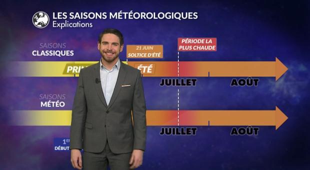 Vidéo Ce 1er mars : c'est le printemps météorologique !