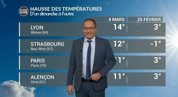 Vidéo Le temps de votre dimanche : des températures de saison