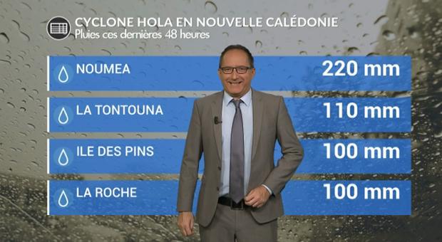 Vidéo Cyclone Hola : premier bilan en Nouvelle-Calédonie