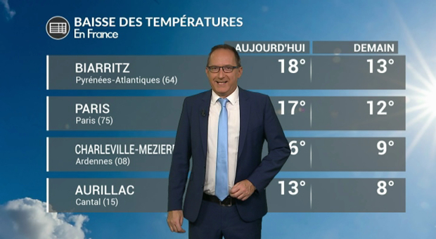 Vidéo Météo lundi : des giboulées et une chute des températures