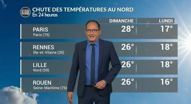 Vidéo Météo lundi : une forte baisse des températures au nord