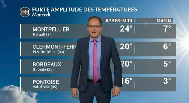 Vidéo Météo mercredi : des températures en hausse !