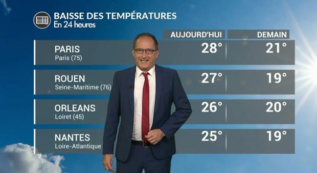 Vidéo Météo mercredi : c'est la chute des températures !