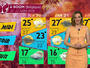 Tomorrowland Festival 2018 : le bulletin météo