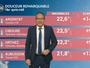 Grands écarts de températures : de -5 à 23°C ce samedi !